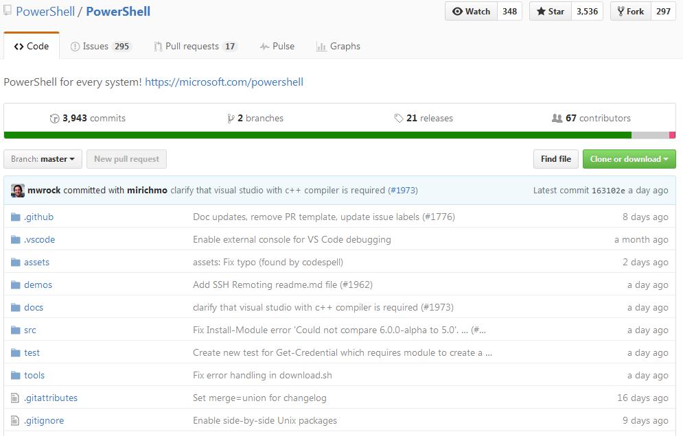descargar codigo fuente terminal windows