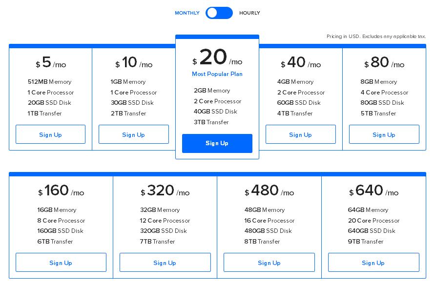 precios Hosting VPS alojamiento web