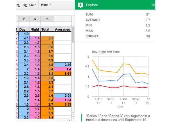 crear graficos en google docs aplicaciones de oficina